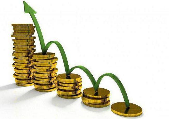fonduri mutuale în Rusia