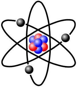 istoria originii chimiei