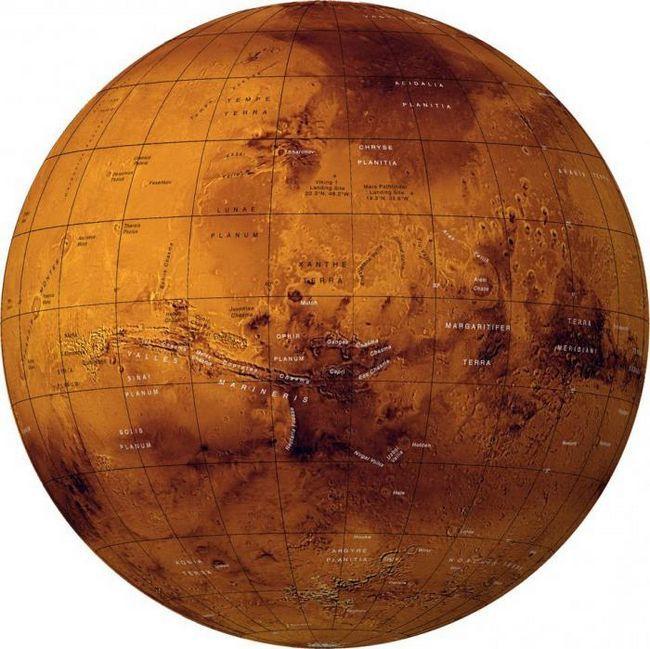 Marte Planet Surface