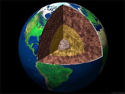 din ce constă pământul
