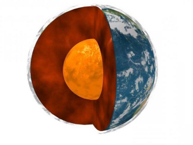 din ceea ce constă nucleul pământului