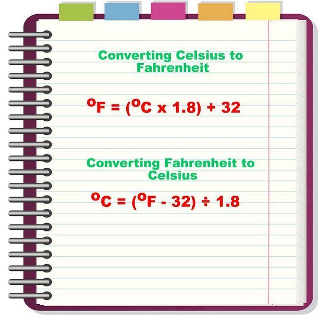 Formula de traducere reciprocă a valorilor Celsius și Fahrenheit
