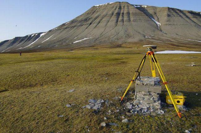 Măsurarea distanțelor pe teren
