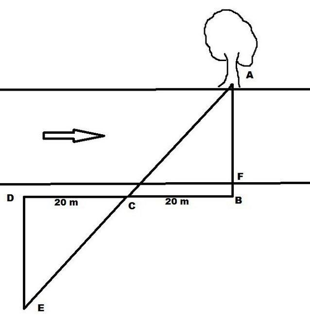 Metode de măsurare a distanței