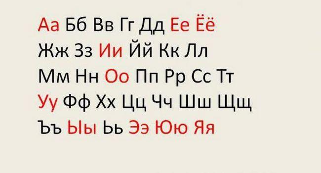 vocale și clasificarea acestora