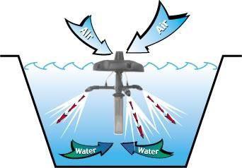 purificarea apei din impuritățile de fier