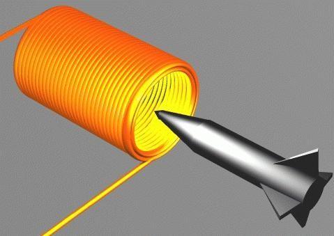 Electromagnetic Gauss Rifle