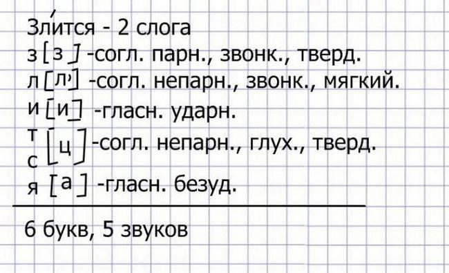 analiza alfabetică solidă a clasei de cuvinte