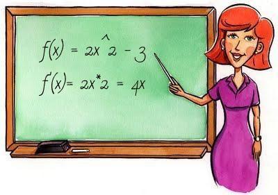 Determinarea punctului maxim și minim al funcției