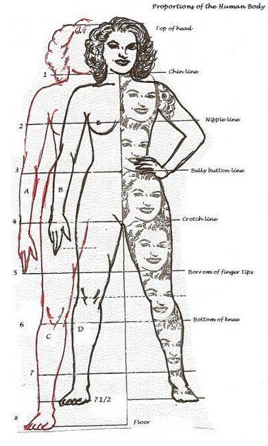 Cum de a desena o fată în plină creștere, respectând proporțiile