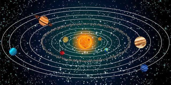 Cum să desenezi o planetă a sistemului solar