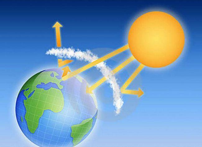 atmosfera atmosferică a Pământului