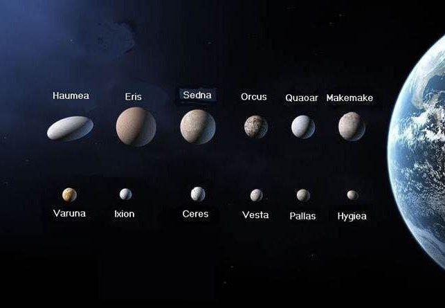 corpuri cerești ale sistemului solar