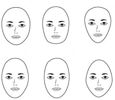 Cum se determină tipul feței și a tipului de piele?
