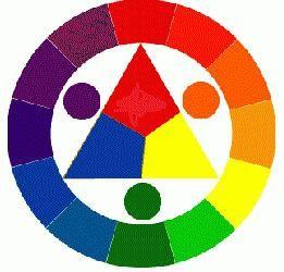 Culoare roată și triunghi