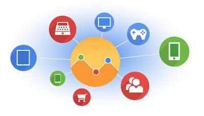 Cum funcționează Google Analytics?