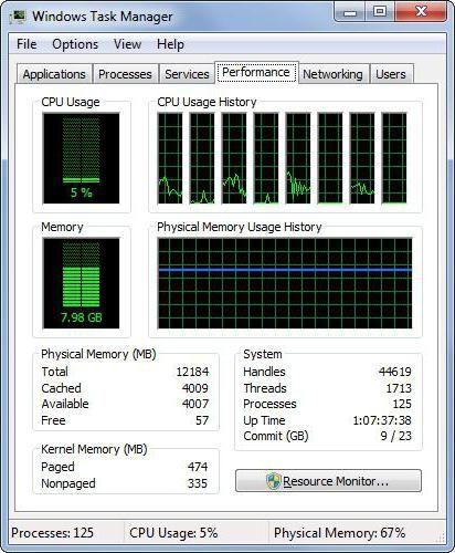 cum funcționează procesorul