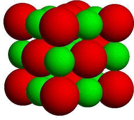 modul în care particulele sunt aranjate în fizica solidelor