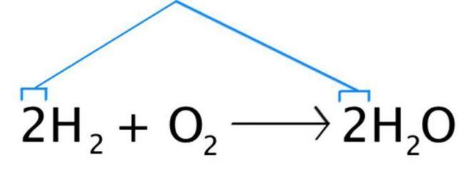 ecuații chimice