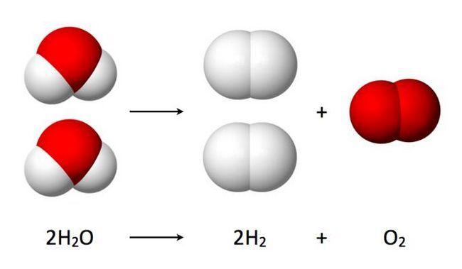 exemple de ecuații chimice