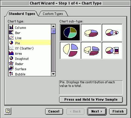 Creați o diagramă