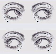 cum să îmbunătățiți viziunea