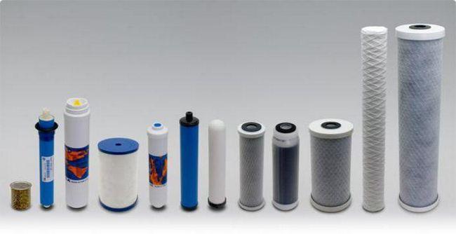 filtru de înlocuire aquaphor