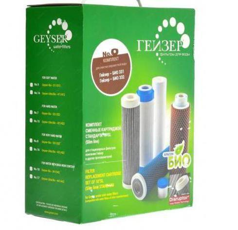 cartuș filtru pentru purificarea apei