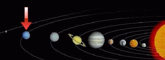 cea mai îndepărtată planetă a sistemului solar