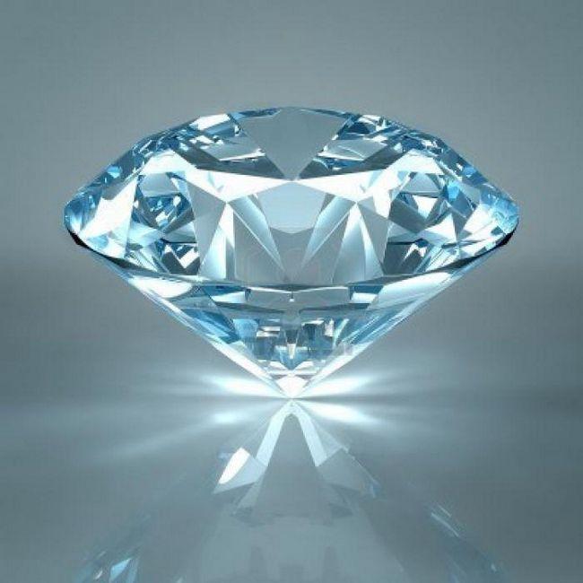 Какие камни подходят Овнам больше всего?