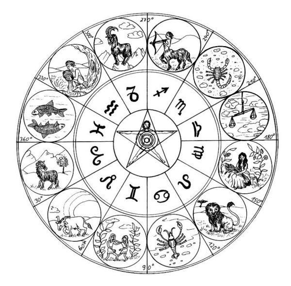 ce constelații de semne zodiacale