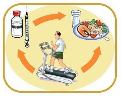 feluri de mâncare pentru diabetici de tip 2