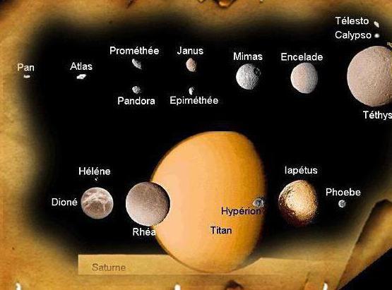 cum se calculează vârsta planetei Saturn