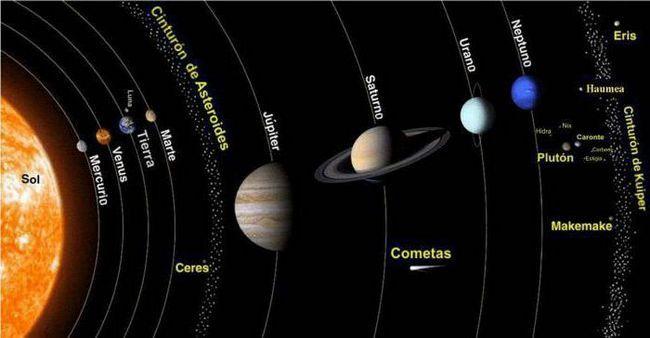 determină prima viteză cosmică pentru masa Venus