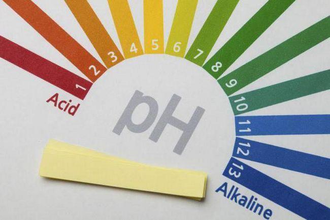 acid și alcalin