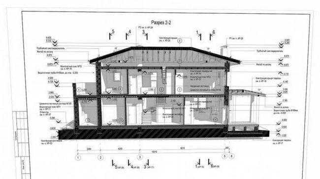 Proiecte de desene de case