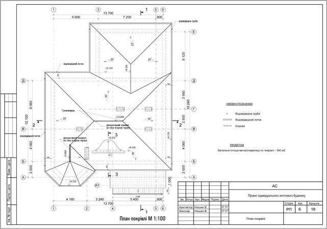 Planul de zidărie pentru o casă de cărămidă