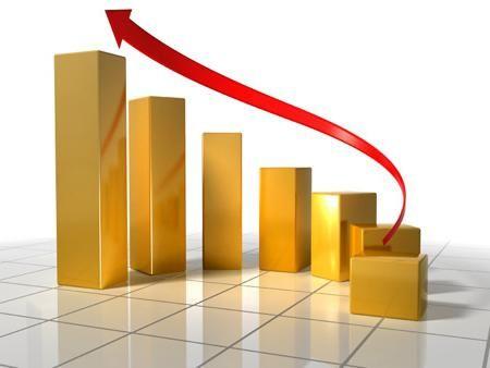 Rentabilitatea investițiilor