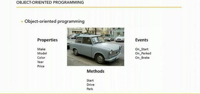 Programarea orientată pe obiecte
