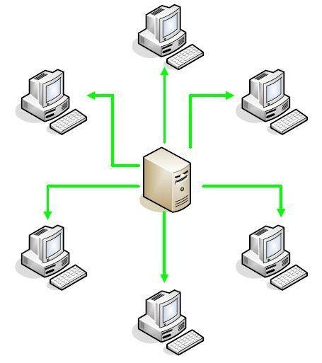 Arhitectura client-server: trăsături de interacțiune