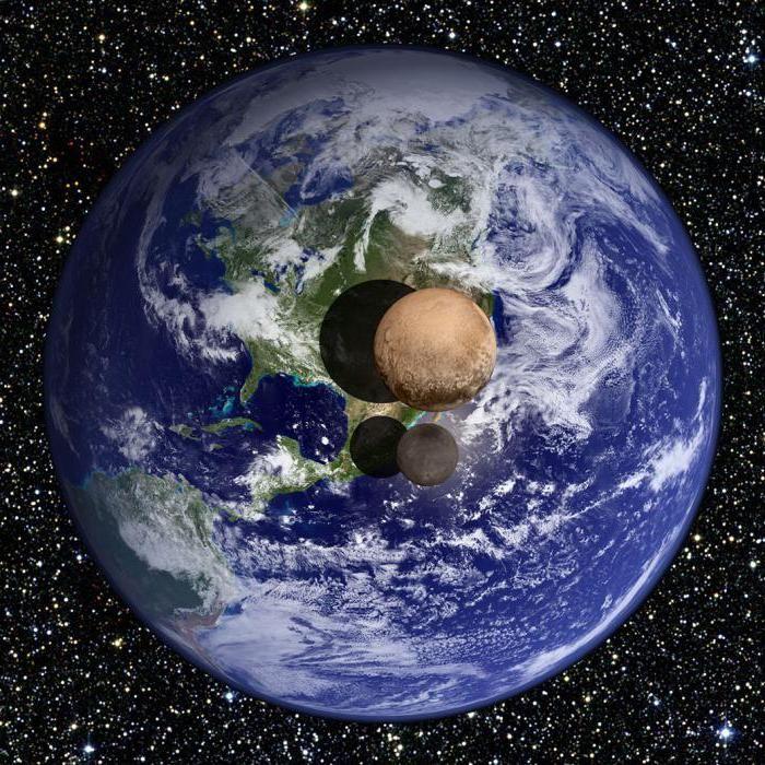 de ce a exclus Pluto