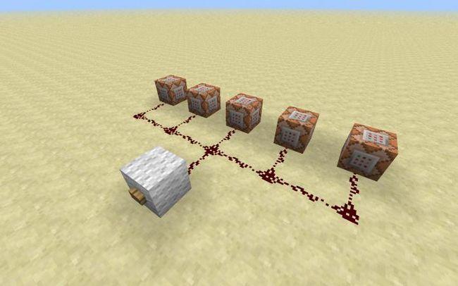 cum se face un bloc de comandă