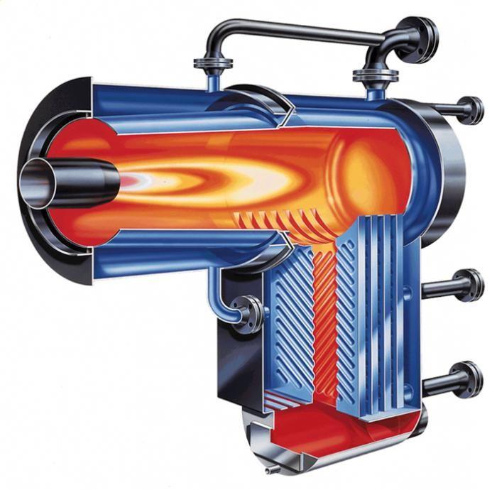 Boiler de condensare