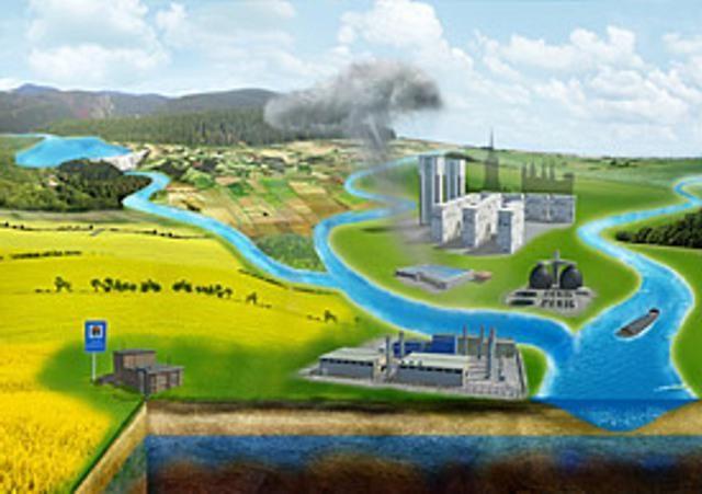Circulația apei în biosferă