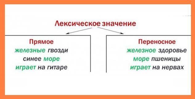 analiza lexicală a bunătății cuvântului