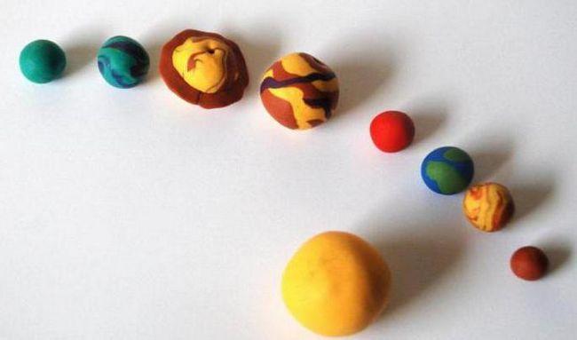 modelul sistemului solar al plastilinei