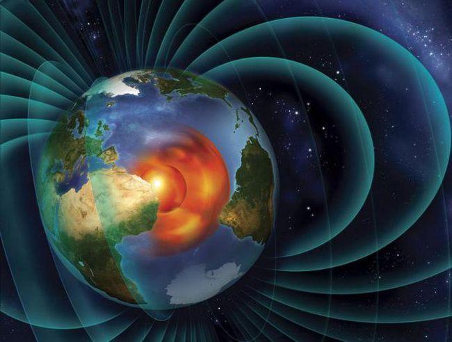 Starea magnetosferei