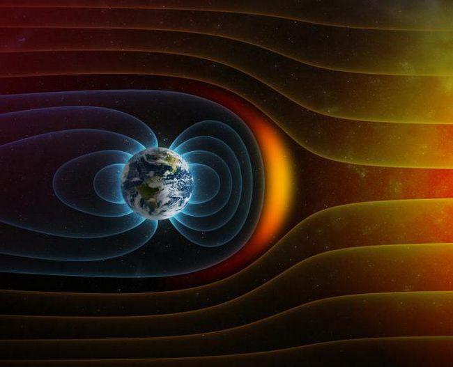 Câmpul magnetic al planetei