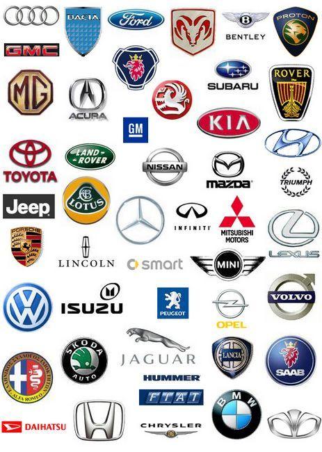 Marci auto: insigne și nume (fotografie)