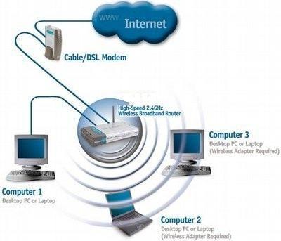 Router-ul D-Link este un instrument simplu și de încredere pentru organizarea unei rețele wireless de acasă